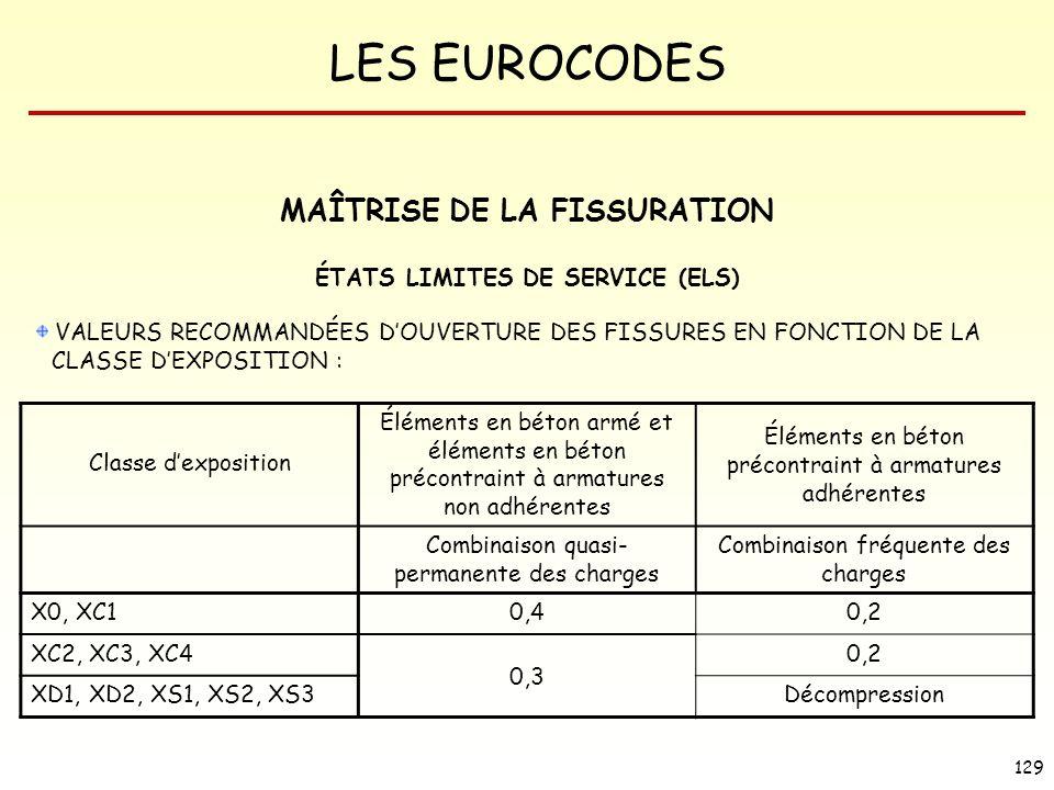 MAÎTRISE DE LA FISSURATION ÉTATS LIMITES DE SERVICE (ELS)