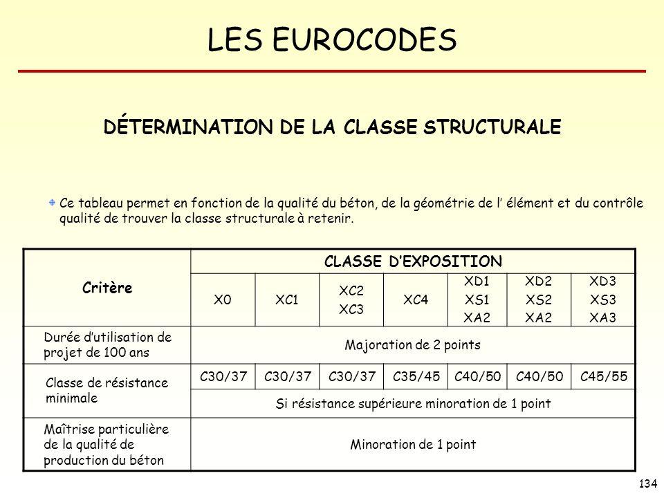 DÉTERMINATION DE LA CLASSE STRUCTURALE