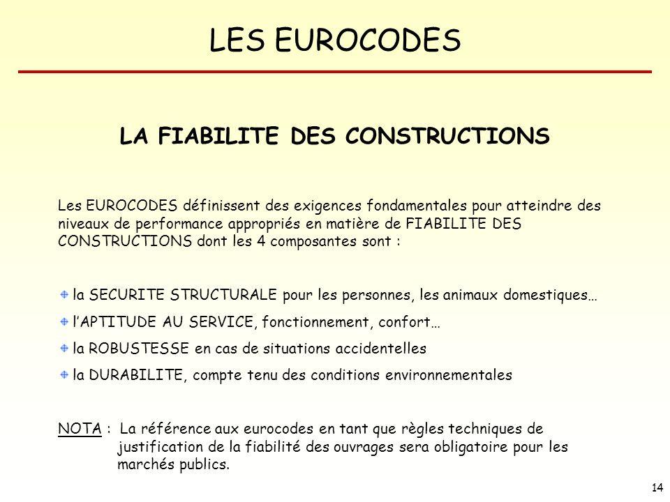 LA FIABILITE DES CONSTRUCTIONS