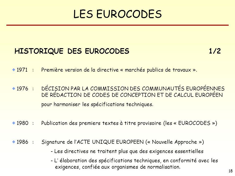 HISTORIQUE DES EUROCODES 1/2