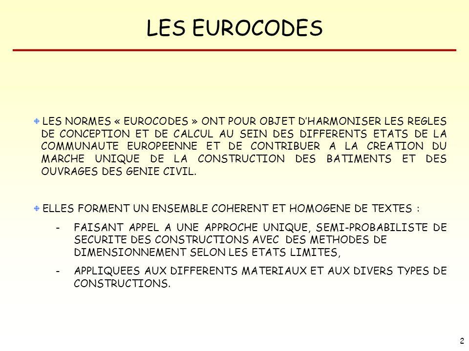 LES NORMES « EUROCODES » ONT POUR OBJET D'HARMONISER LES REGLES. DE