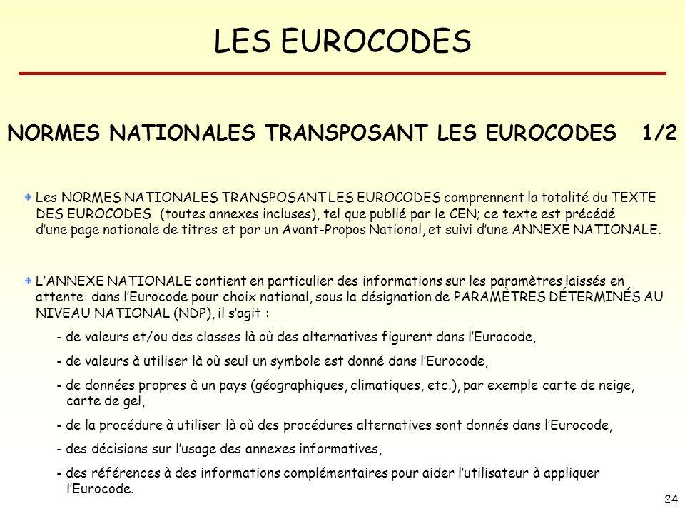 NORMES NATIONALES TRANSPOSANT LES EUROCODES 1/2