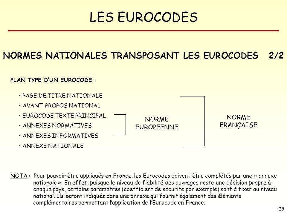 NORMES NATIONALES TRANSPOSANT LES EUROCODES 2/2