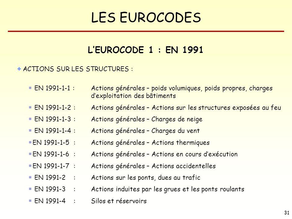 L'EUROCODE 1 : EN 1991 ACTIONS SUR LES STRUCTURES :