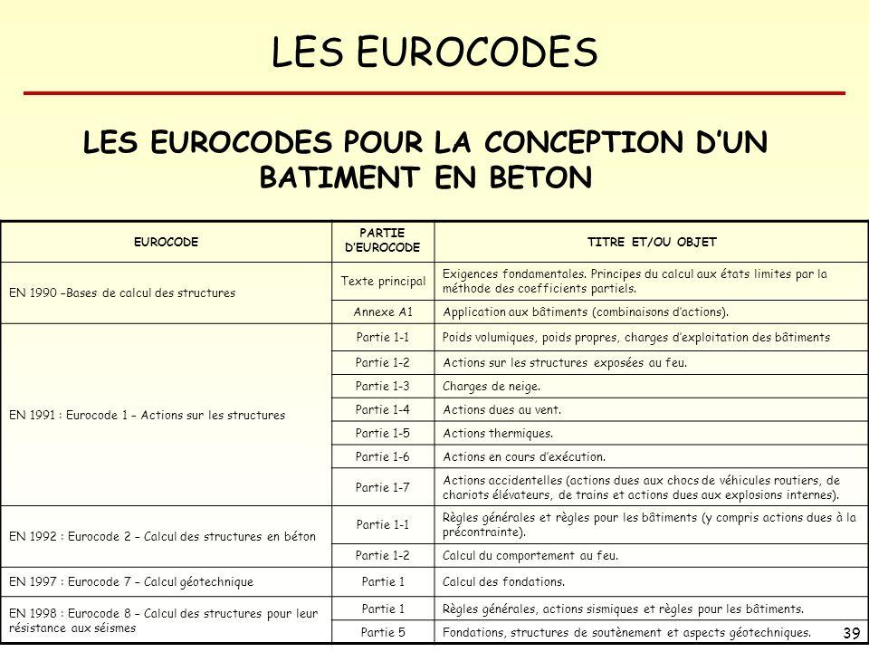 LES EUROCODES POUR LA CONCEPTION D'UN BATIMENT EN BETON
