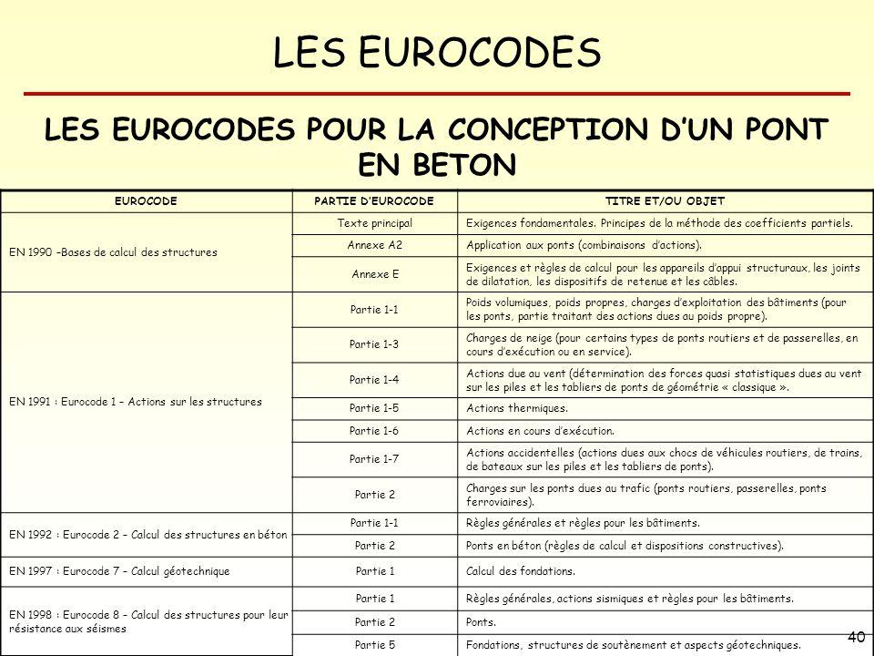 LES EUROCODES POUR LA CONCEPTION D'UN PONT EN BETON