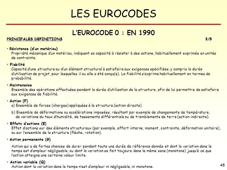 L'EUROCODE 0 : EN 1990 PRINCIPALES DEFINITIONS 3/5