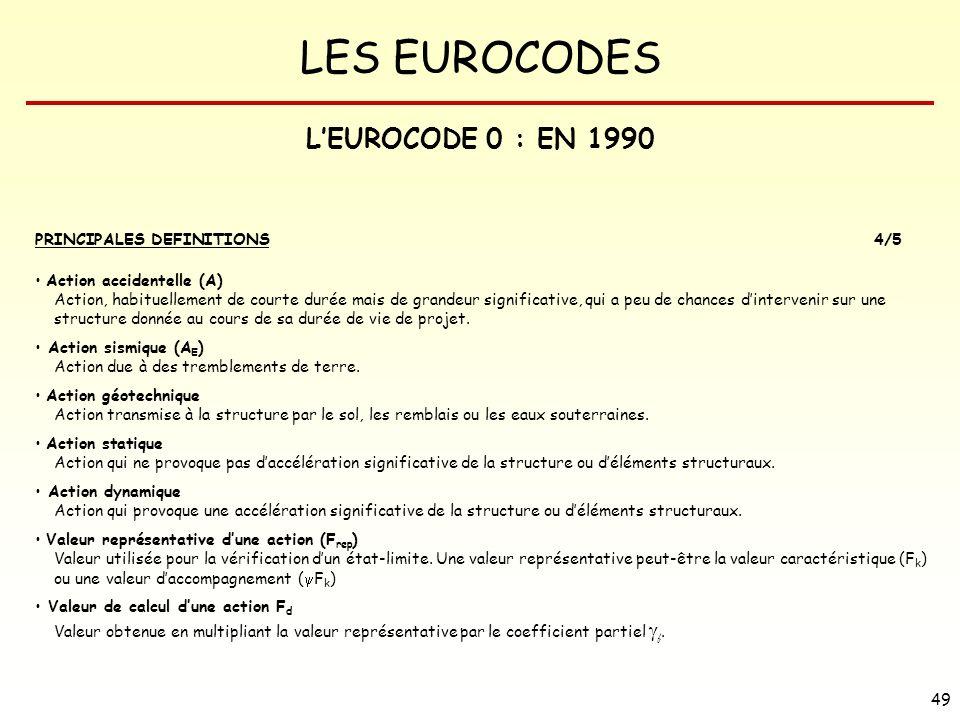 L'EUROCODE 0 : EN 1990 PRINCIPALES DEFINITIONS 4/5