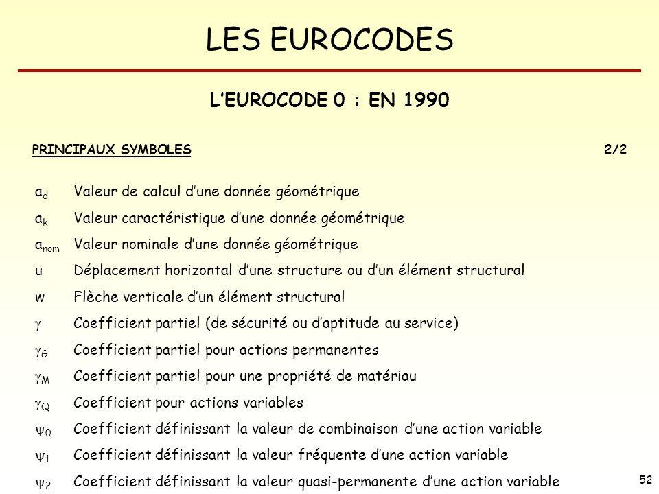 L'EUROCODE 0 : EN 1990 ad Valeur de calcul d'une donnée géométrique