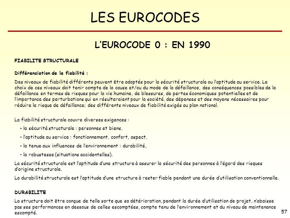 L'EUROCODE 0 : EN 1990 FIABILITE STRUCTURALE