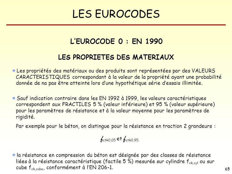 LES PROPRIETES DES MATERIAUX