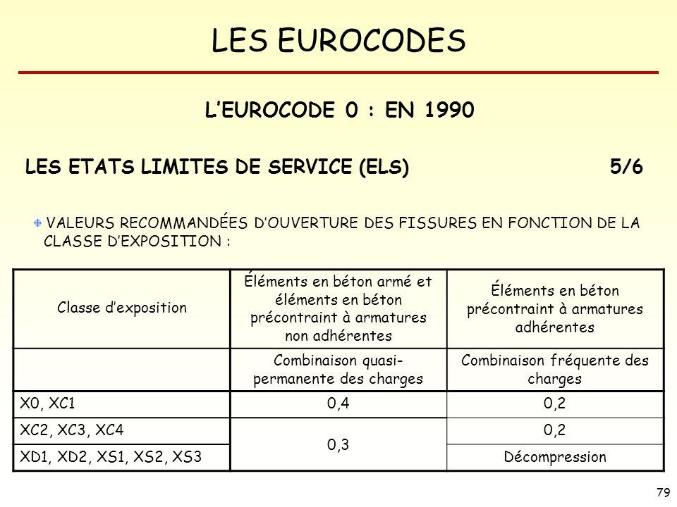 L'EUROCODE 0 : EN 1990 LES ETATS LIMITES DE SERVICE (ELS) 5/6