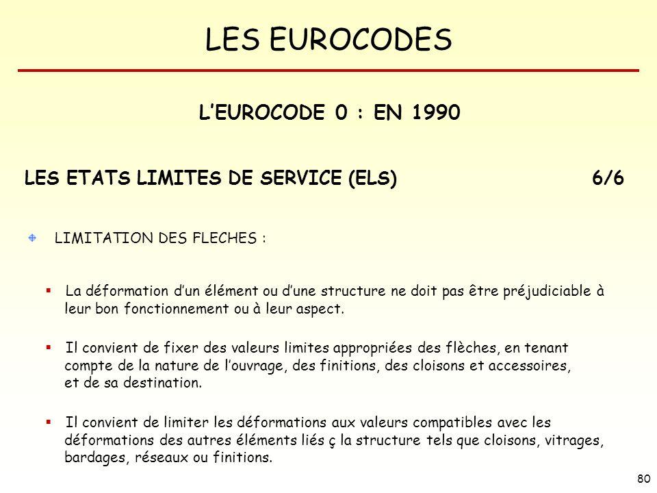 L'EUROCODE 0 : EN 1990 LES ETATS LIMITES DE SERVICE (ELS) 6/6