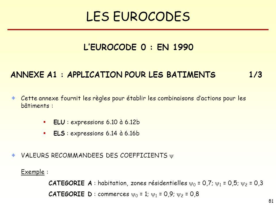 L'EUROCODE 0 : EN 1990 ANNEXE A1 : APPLICATION POUR LES BATIMENTS 1/3