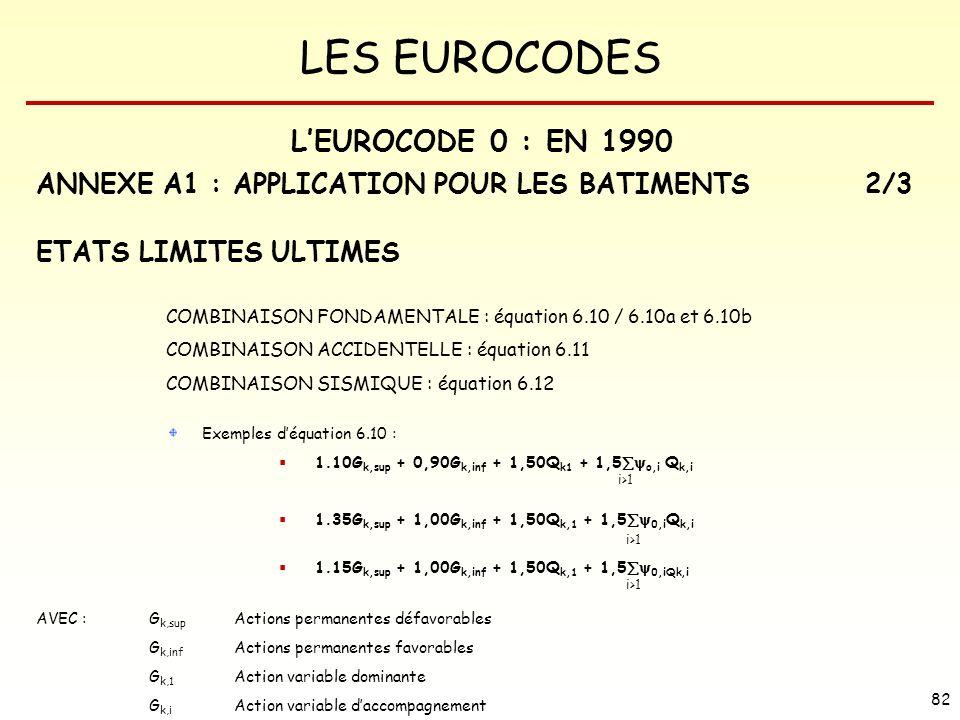 L'EUROCODE 0 : EN 1990 ANNEXE A1 : APPLICATION POUR LES BATIMENTS 2/3