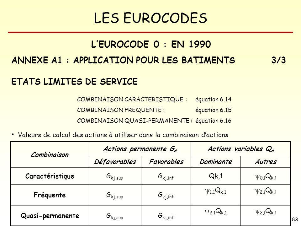 L'EUROCODE 0 : EN 1990 ANNEXE A1 : APPLICATION POUR LES BATIMENTS 3/3