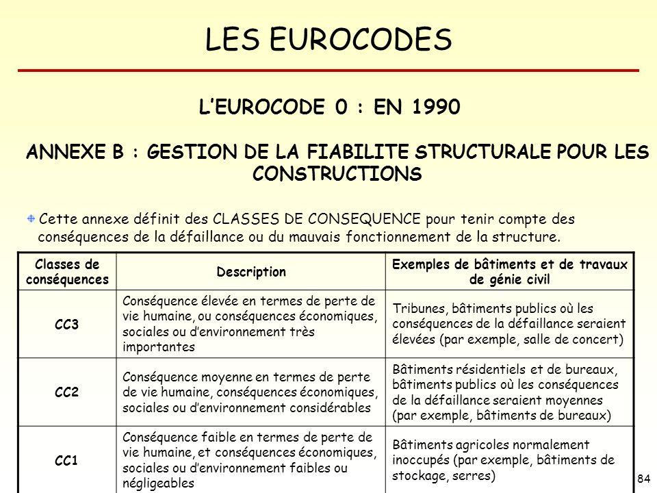 L'EUROCODE 0 : EN 1990 ANNEXE B : GESTION DE LA FIABILITE STRUCTURALE POUR LES CONSTRUCTIONS.