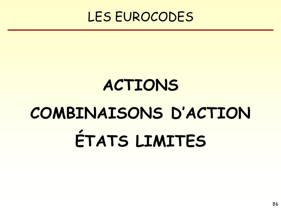 COMBINAISONS D'ACTION