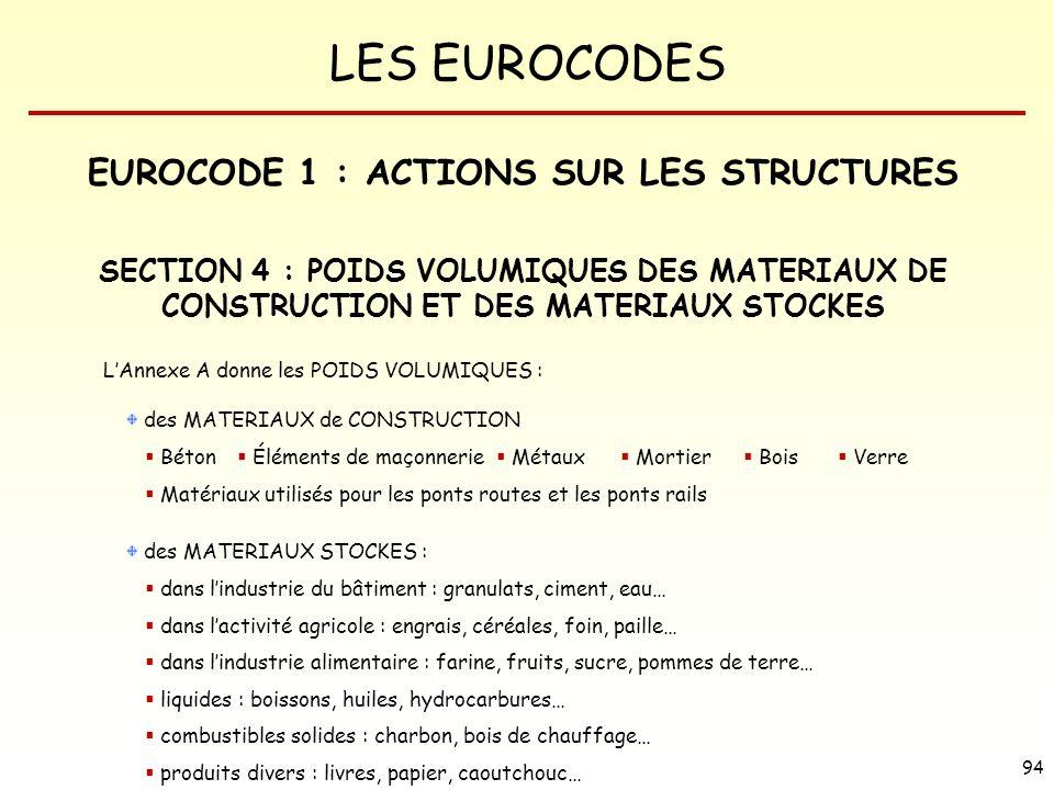 EUROCODE 1 : ACTIONS SUR LES STRUCTURES