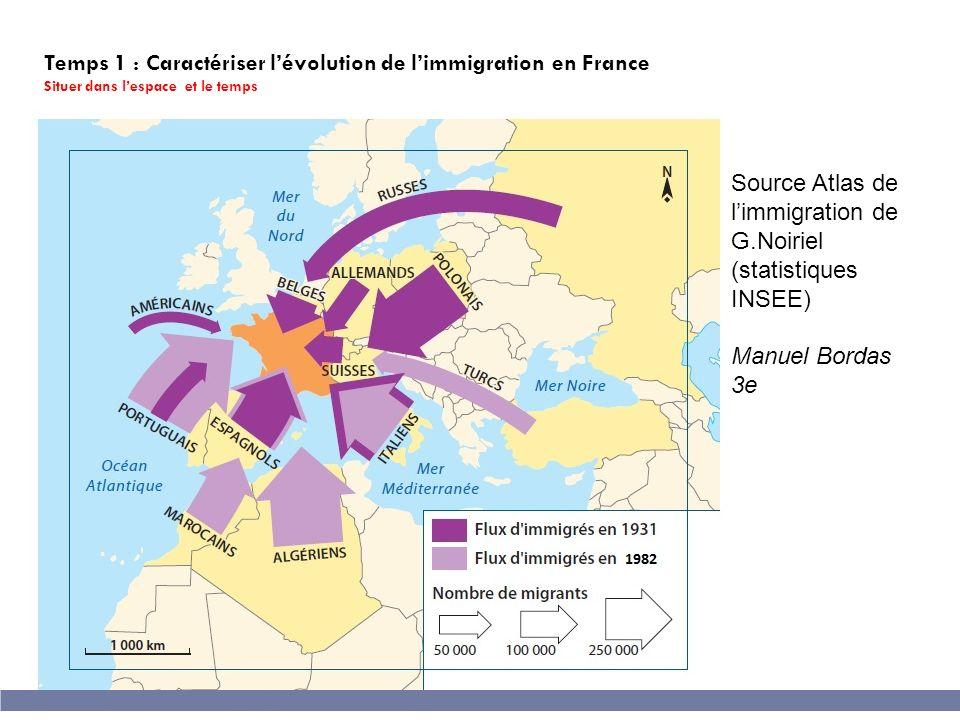 Temps 1 : Caractériser l'évolution de l'immigration en France
