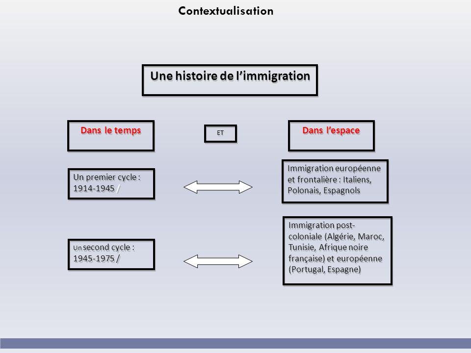 Une histoire de l'immigration