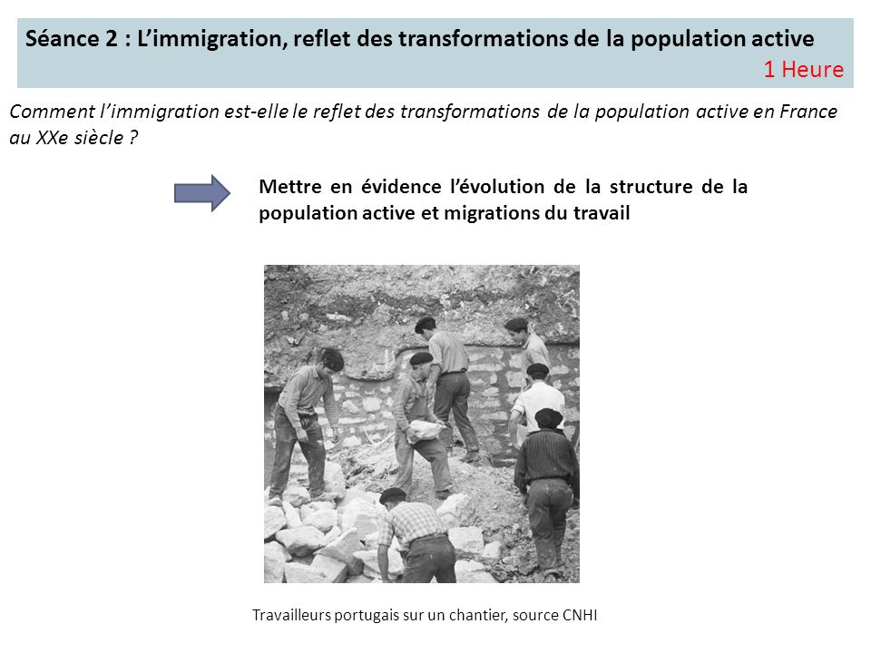 Séance 2 : L'immigration, reflet des transformations de la population active