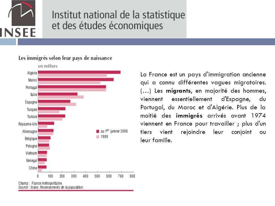 La France est un pays d immigration ancienne qui a connu différentes vagues migratoires.