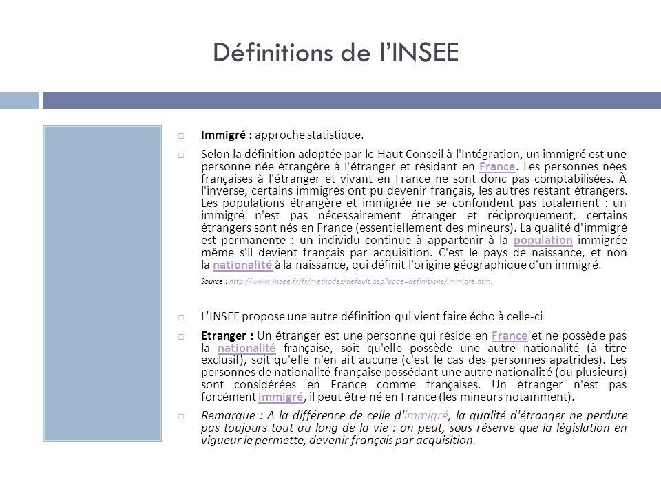 Définitions de l'INSEE