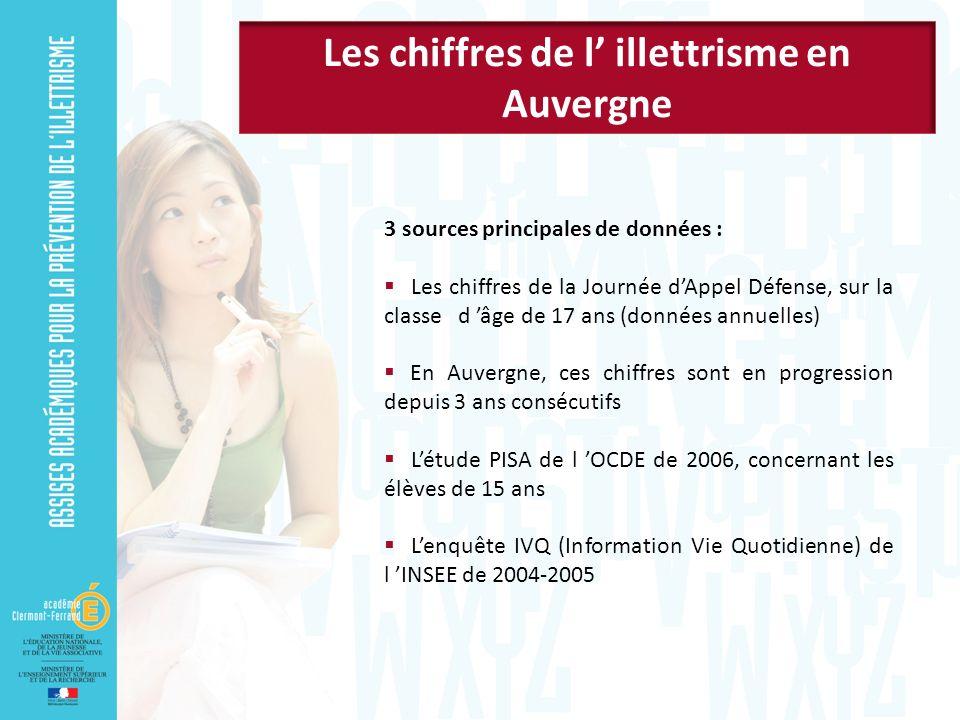 Les chiffres de l' illettrisme en Auvergne