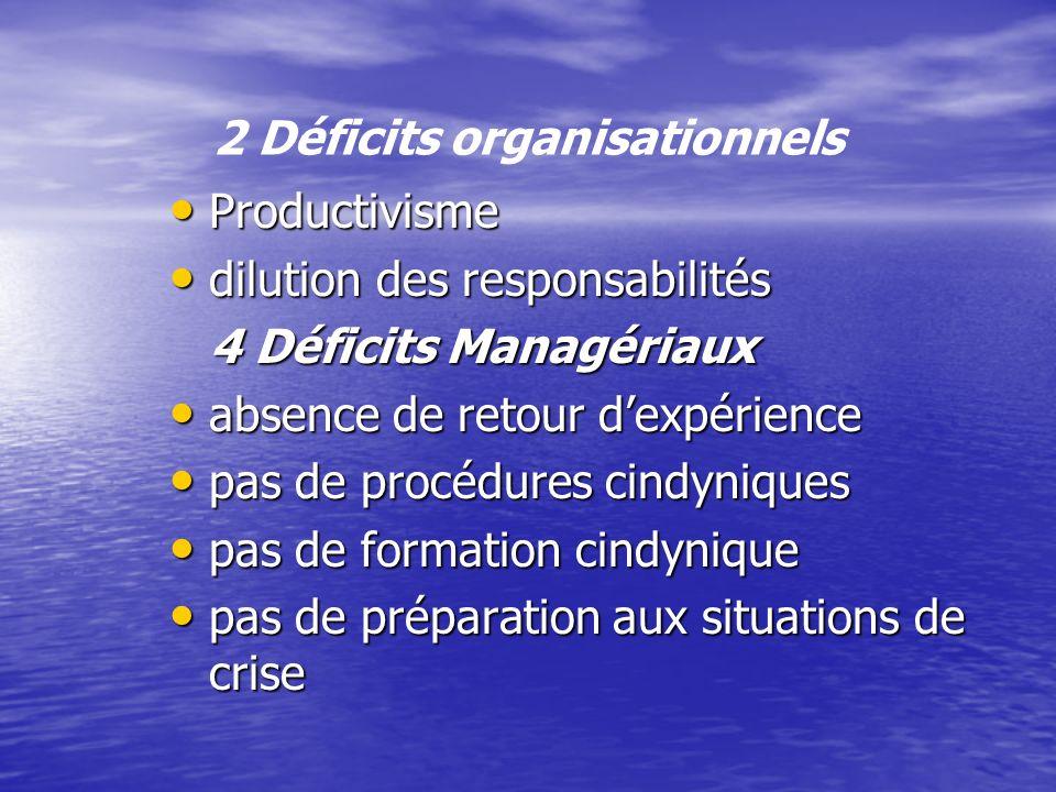 2 Déficits organisationnels