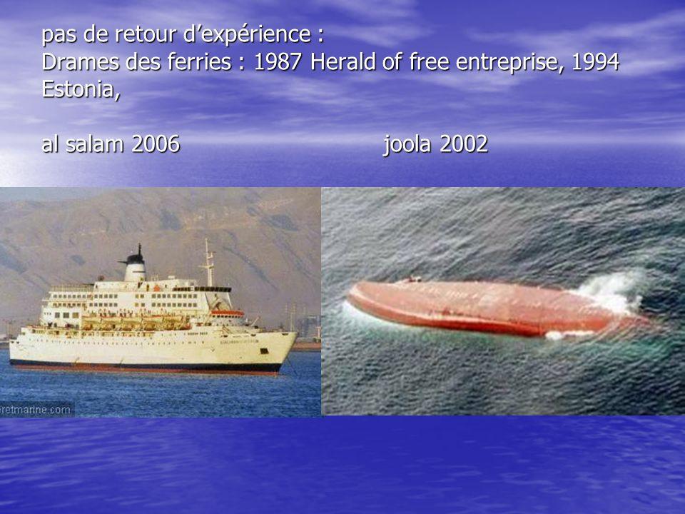 pas de retour d'expérience : Drames des ferries : 1987 Herald of free entreprise, 1994 Estonia, al salam 2006 joola 2002