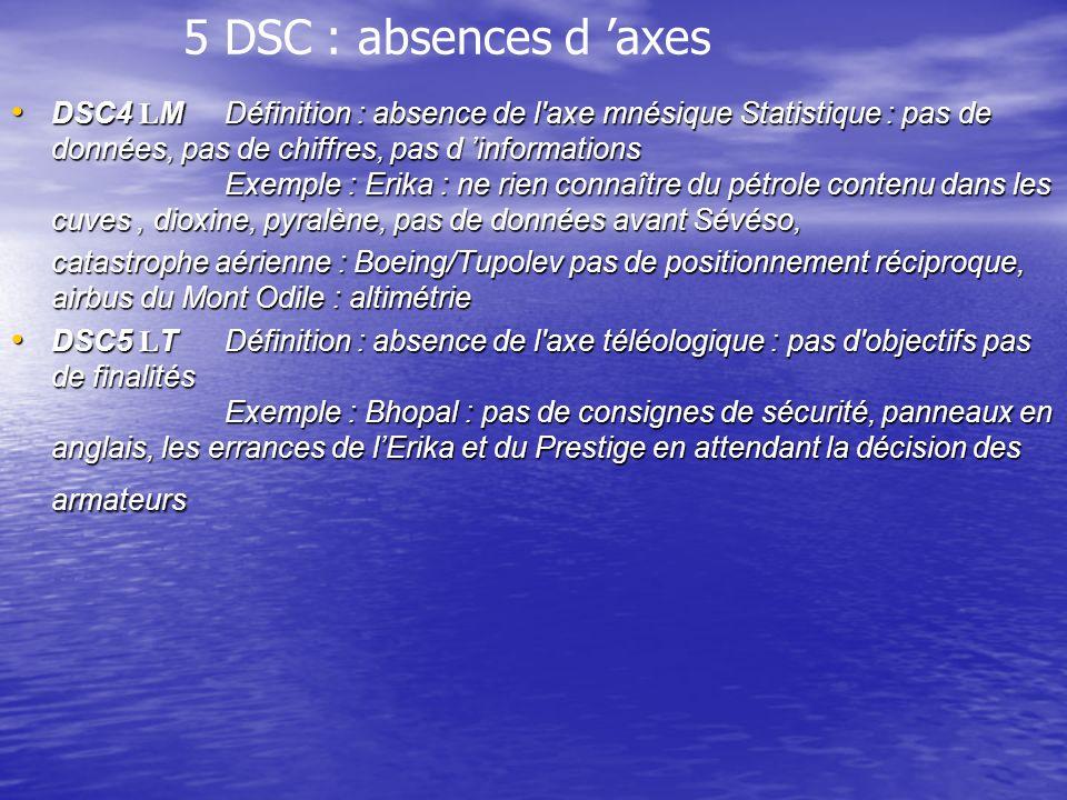 5 DSC : absences d 'axes