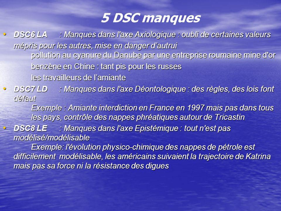 5 DSC manques DSC6 LA : Manques dans l axe Axiologique : oubli de certaines valeurs.