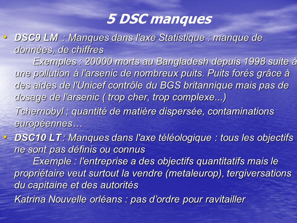 5 DSC manques