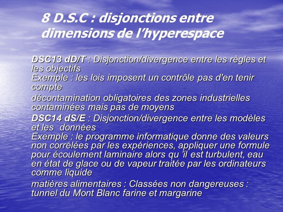 8 D.S.C : disjonctions entre dimensions de l'hyperespace