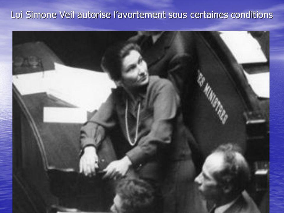 Loi Simone Veil autorise l'avortement sous certaines conditions