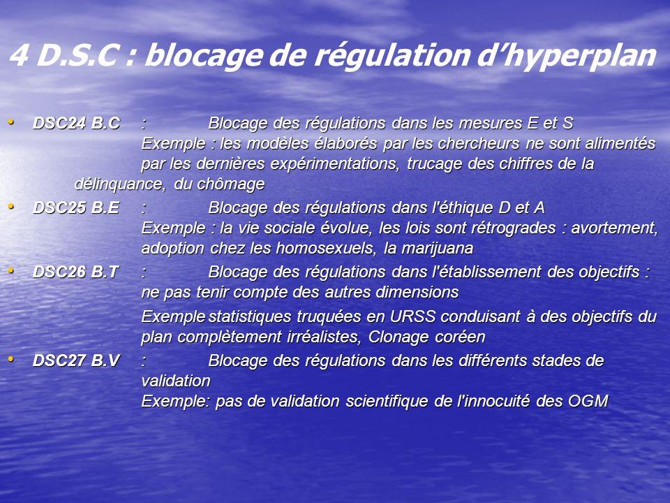 4 D.S.C : blocage de régulation d'hyperplan