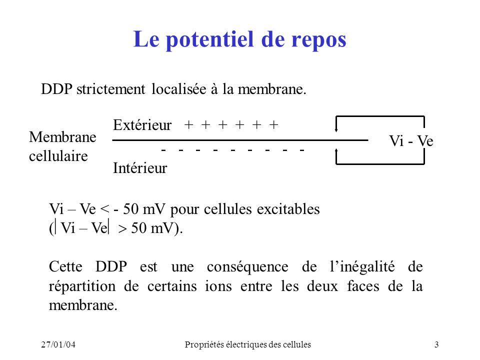 Propriétés électriques des cellules
