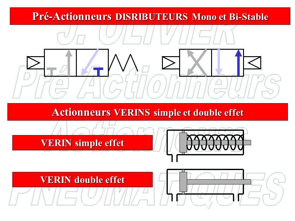 Pré-Actionneurs DISRIBUTEURS Mono et Bi-Stable
