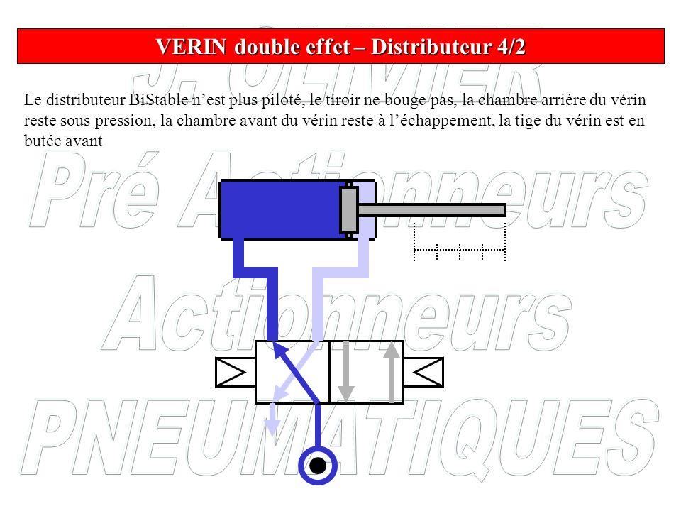 VERIN double effet – Distributeur 4/2