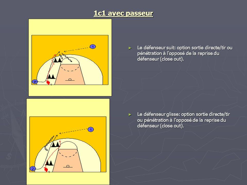 1c1 avec passeur Le défenseur suit: option sortie directe/tir ou pénétration à l'opposé de la reprise du défenseur (close out).