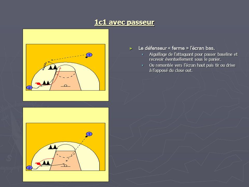 1c1 avec passeur Le défenseur « ferme » l'écran bas.