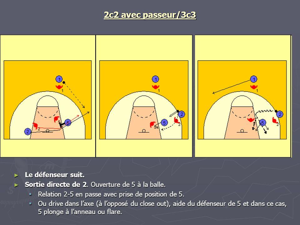 2c2 avec passeur/3c3 Le défenseur suit.