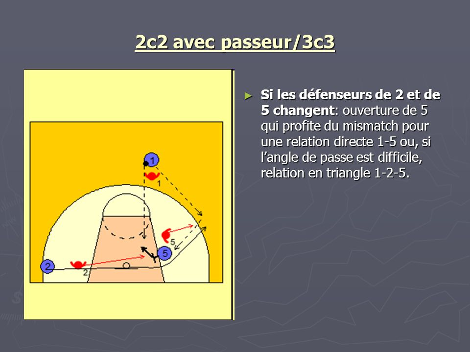 2c2 avec passeur/3c3