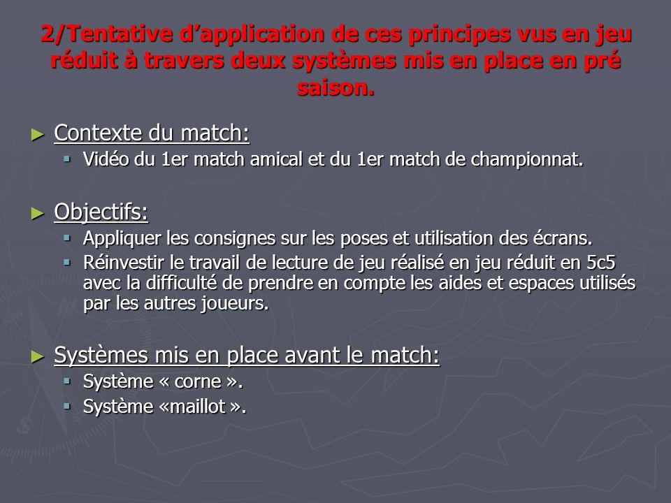 Systèmes mis en place avant le match: