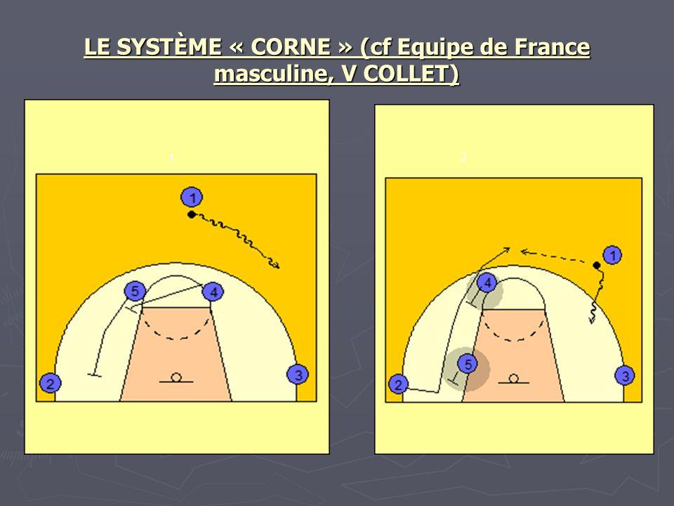 LE SYSTÈME « CORNE » (cf Equipe de France masculine, V COLLET)