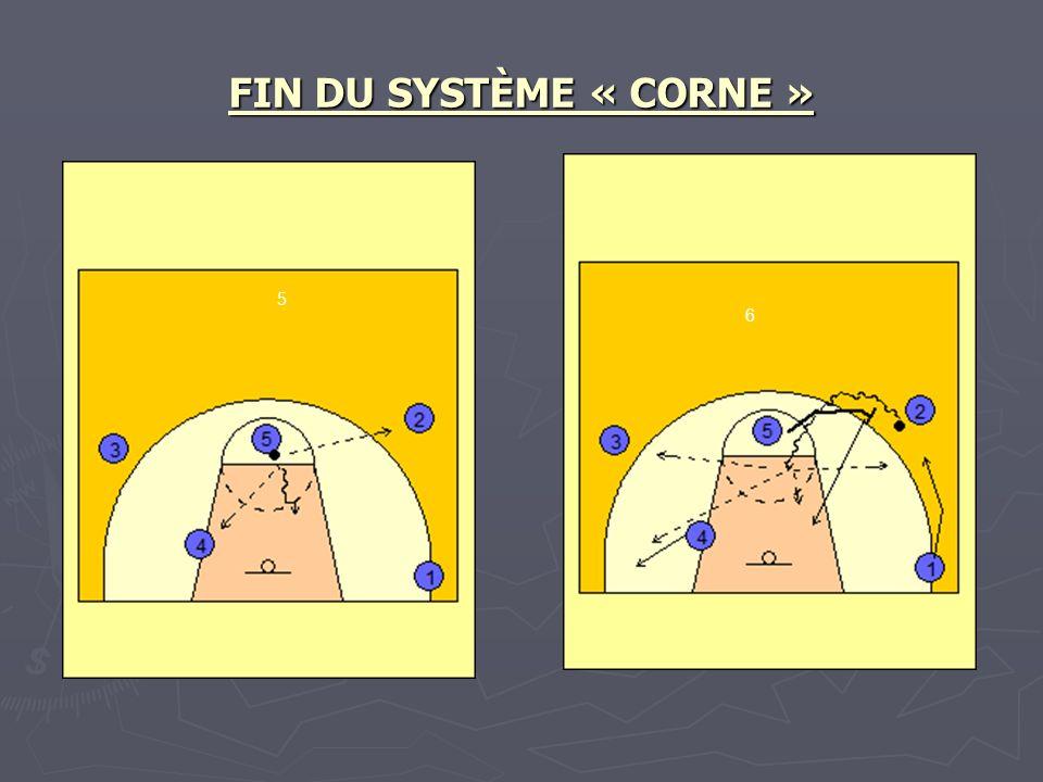 FIN DU SYSTÈME « CORNE » 5 6