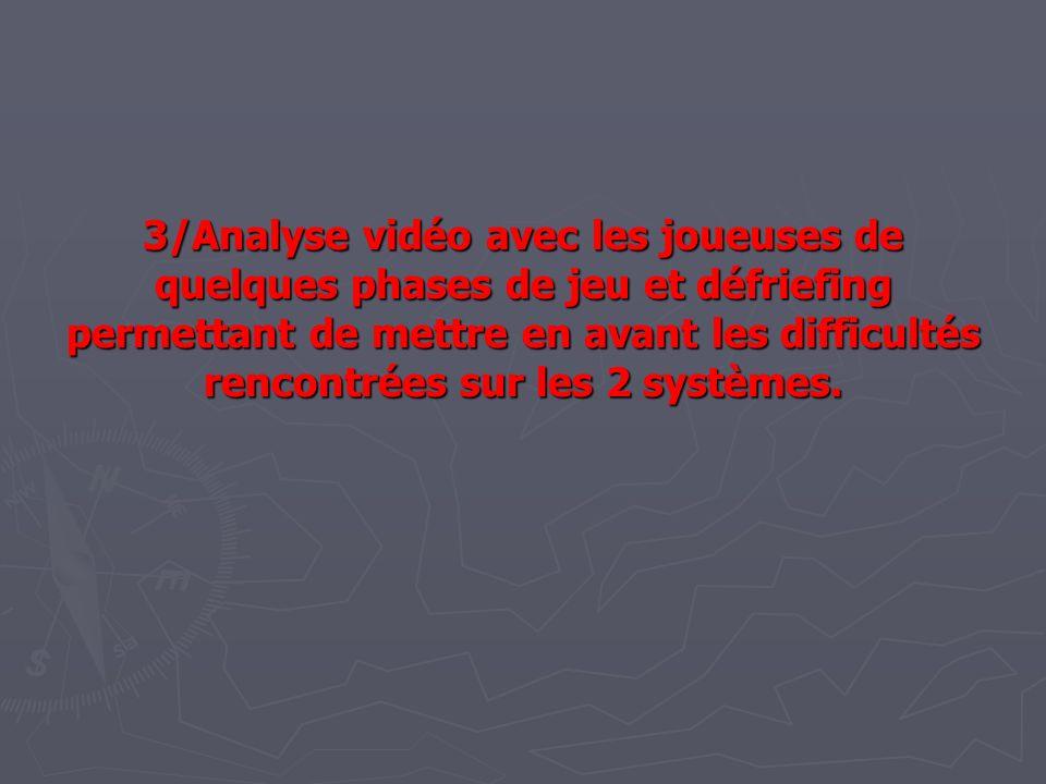 3/Analyse vidéo avec les joueuses de quelques phases de jeu et défriefing permettant de mettre en avant les difficultés rencontrées sur les 2 systèmes.
