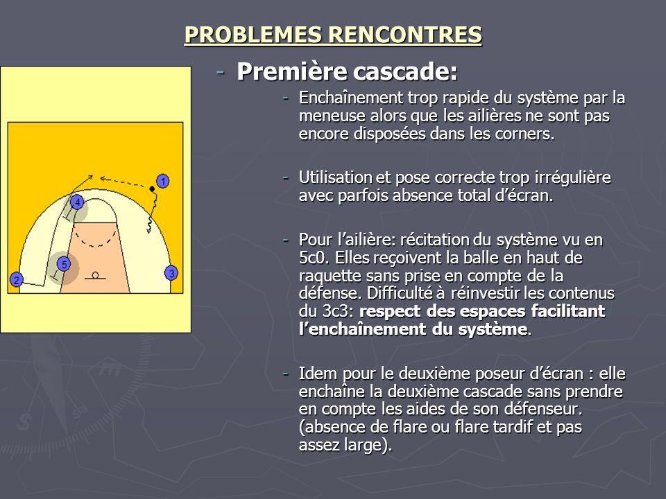 Première cascade: PROBLEMES RENCONTRES