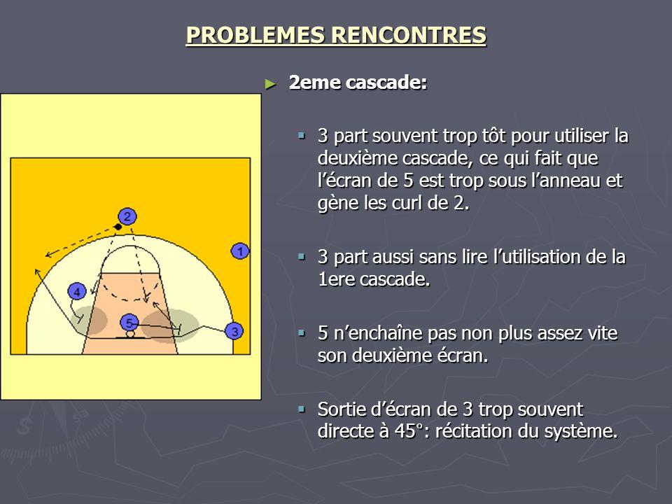 PROBLEMES RENCONTRES 2eme cascade: